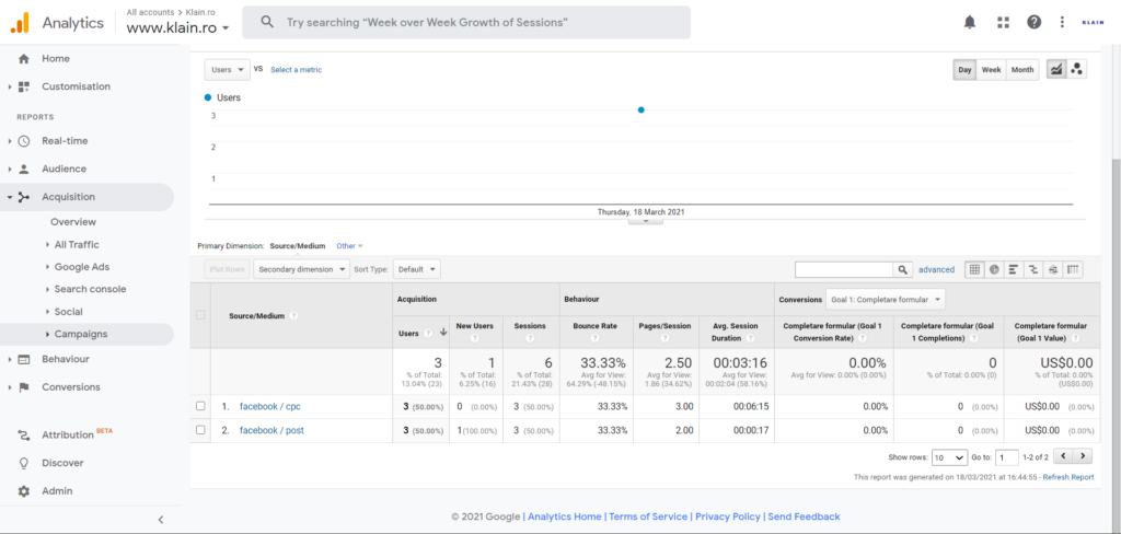 tracking analytics2