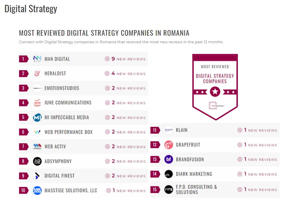 Klain - digital strategy