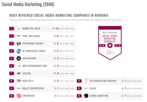 Klain - social media marketing