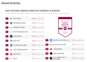 klain - imbound marketing